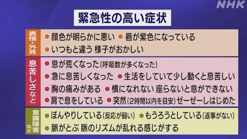 NHKのコロナウィルスの画像