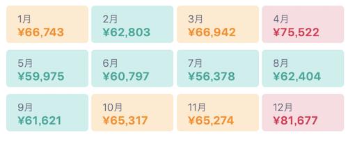 料金表の画像