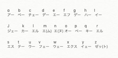 発音の画像