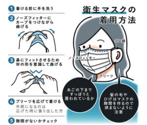 マスクのつけ方の画像