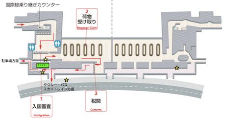 スカルノハッタ国際空港の購入できる場所の位置