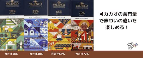 Valenco(ファレンチョ)の画像