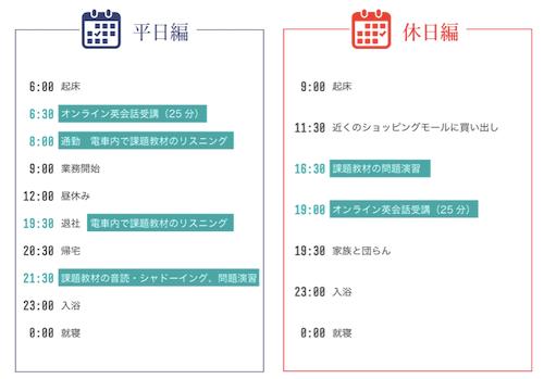 産経オンライン英会話の画像